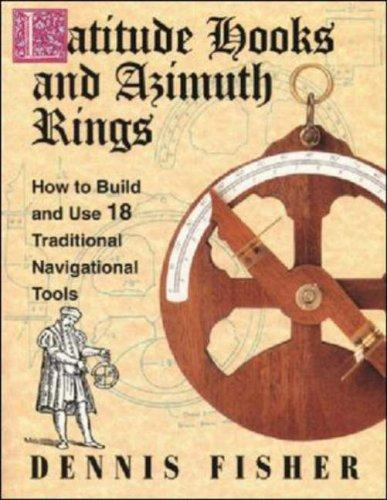 Latitude hooks and azimuth rings