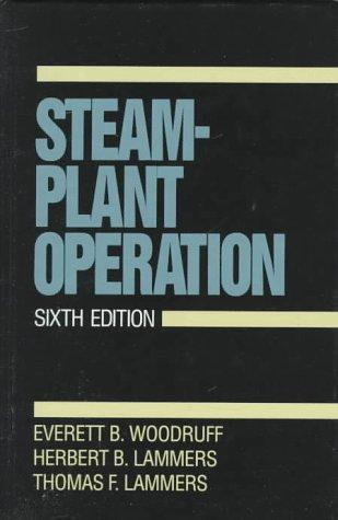 Download Steam-plant operation